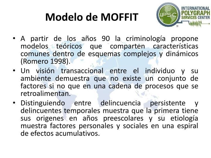 Modelo de MOFFIT