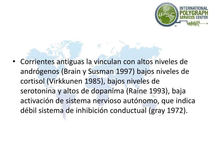 Corrientes antiguas la vinculan con altos niveles de andrógenos (
