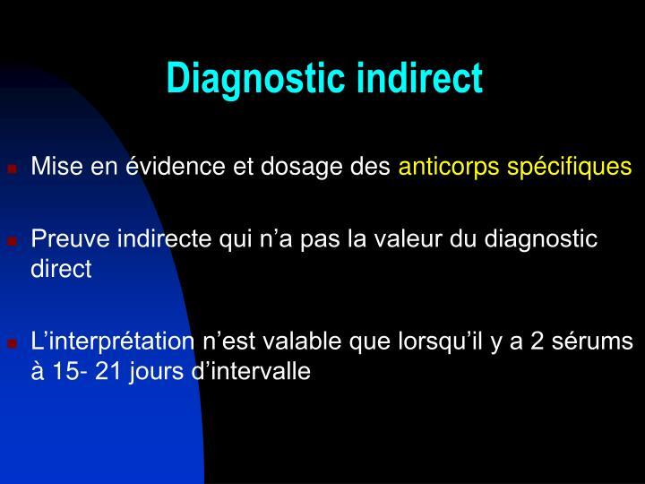 Diagnostic indirect