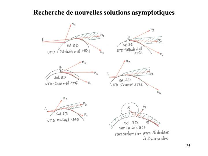 Recherche de nouvelles solutions asymptotiques