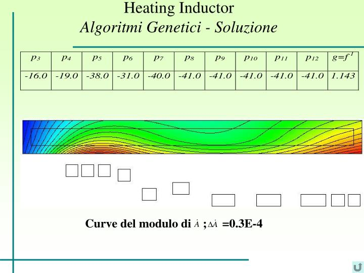 Heating Inductor