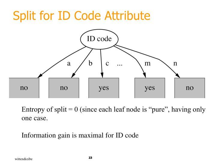 Split for ID Code Attribute
