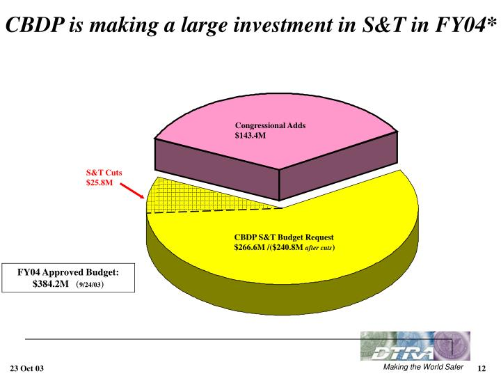 CBDP is making a large investment in S&T in FY04*