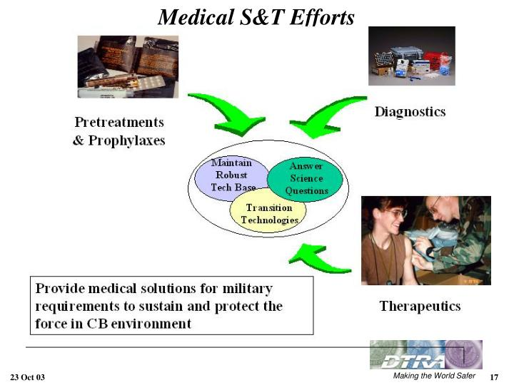 Medical S&T Efforts