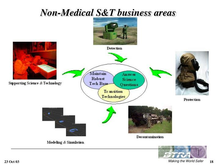 Non-Medical S&T business areas