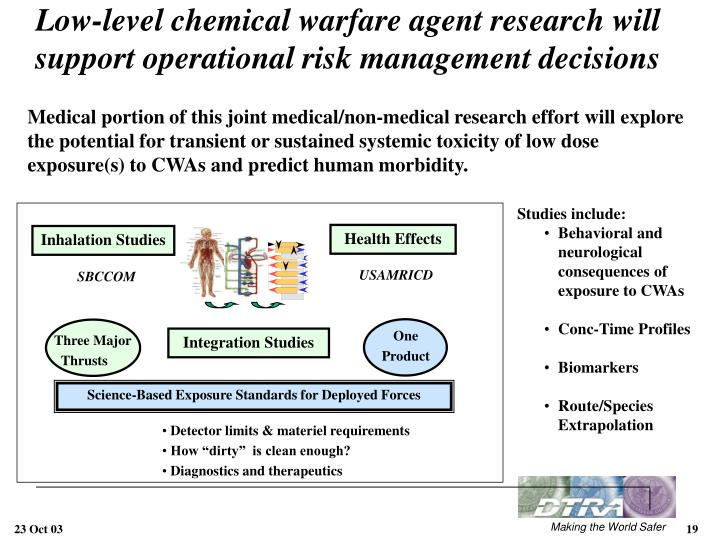 Low-level chemical warfare agent research will support operational risk management decisions
