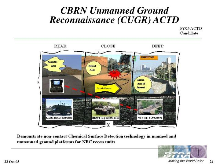 CBRN Unmanned Ground