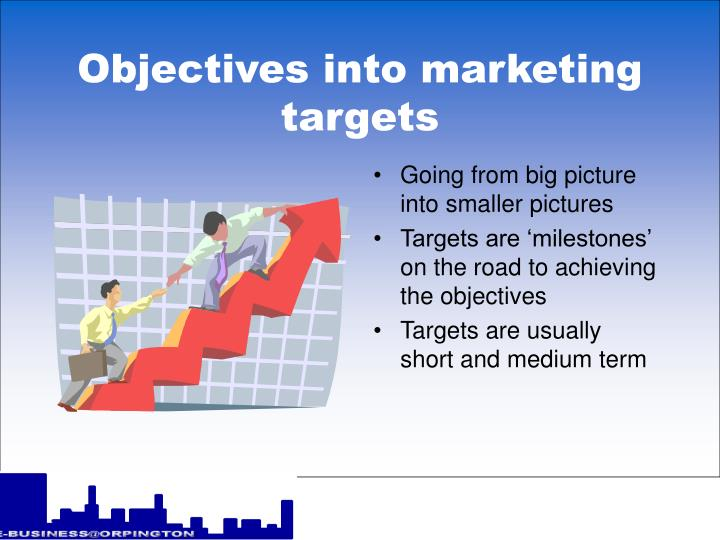 Objectives into marketing targets