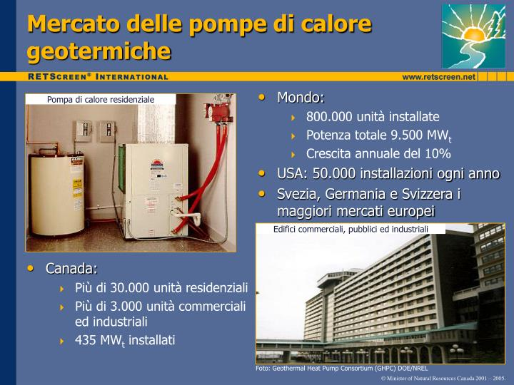 Mercato delle pompe di calore geotermiche