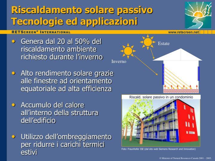 Riscaldamento solare passivo