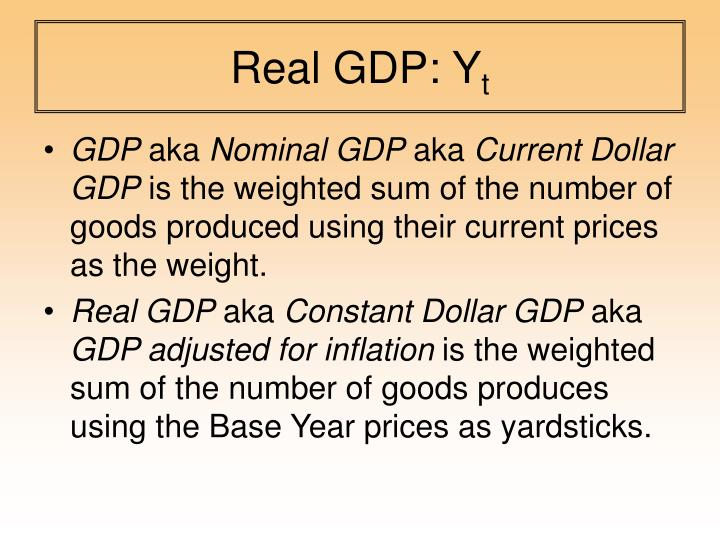 Real GDP: Y