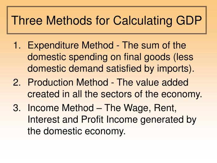 Three Methods for Calculating GDP