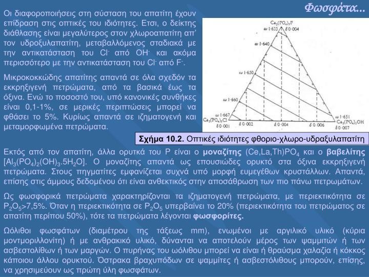 Οι διαφοροποιήσεις στη σύσταση του απατίτη έχουν επίδραση στις οπτικές του ιδιότητες. Ετσι, ο δείκτης διάθλασης είναι μεγαλύτερος στον χλωροαπατίτη απ' τον υδροξυλαπατίτη, μεταβαλλόμενος σταδιακά με την αντικατάσταση του Cl