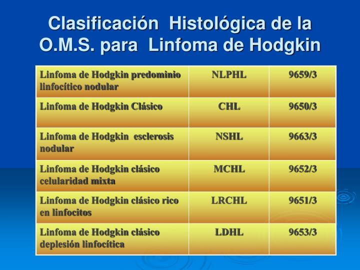 Clasificación  Histológica de la O.M.S. para  Linfoma de Hodgkin