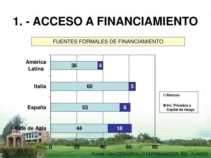 1. - ACCESO A FINANCIAMIENTO