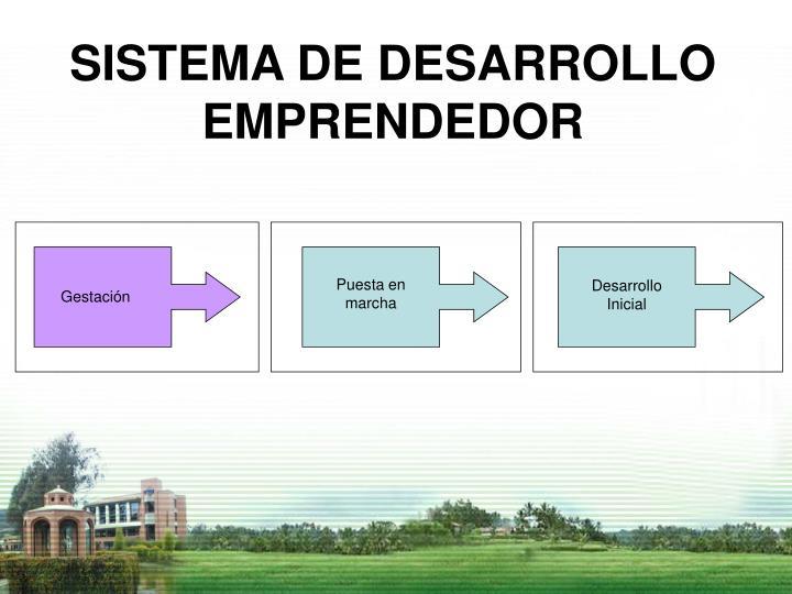 SISTEMA DE DESARROLLO EMPRENDEDOR
