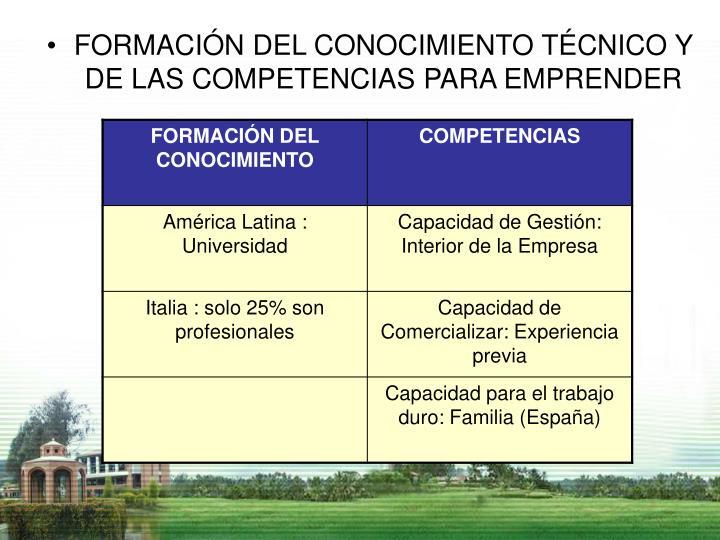 FORMACIÓN DEL CONOCIMIENTO TÉCNICO Y DE LAS COMPETENCIAS PARA EMPRENDER