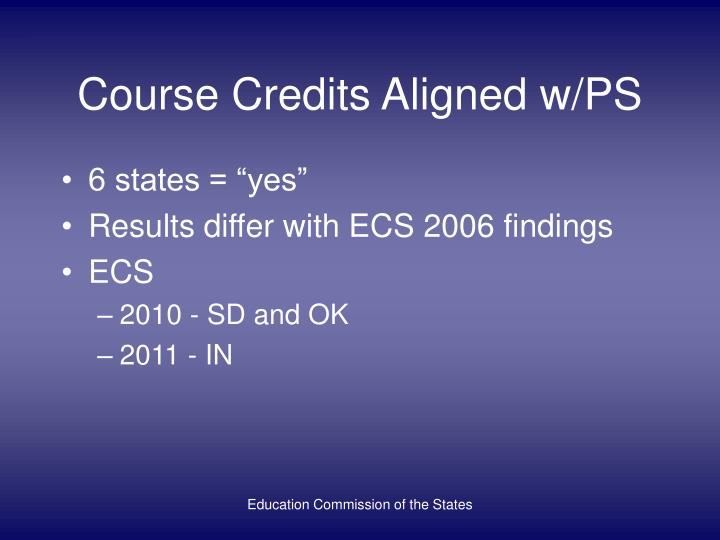 Course Credits Aligned w/PS