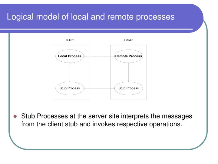 Logical model of local and remote processes