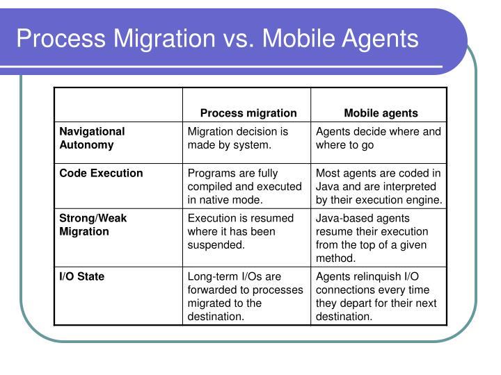 Process Migration vs. Mobile Agents