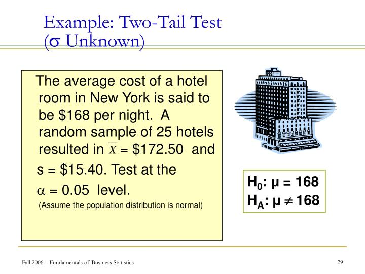 The average cost of a hotel room in New York is said to be $168 per night.  A random sample of 25 hotels resulted in    = $172.50  and