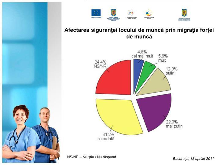 Afectarea siguranţei locului de muncă prin migraţia forţei de muncă