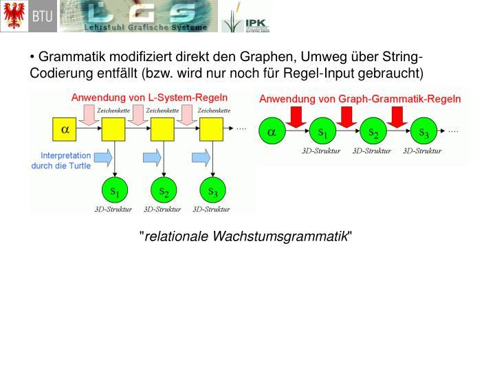 • Grammatik modifiziert direkt den Graphen, Umweg über String-Codierung entfällt (bzw. wird nur noch für Regel-Input gebraucht)