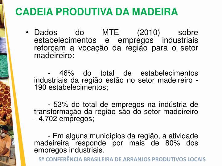 CADEIA PRODUTIVA DA MADEIRA
