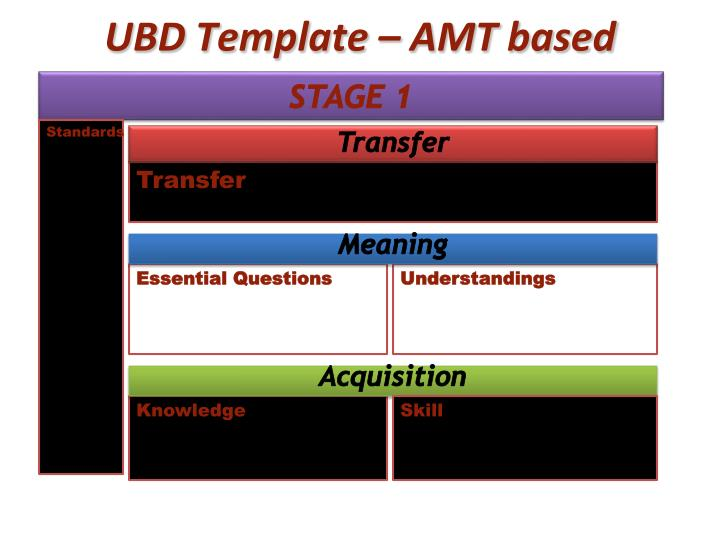 UBD Template – AMT based