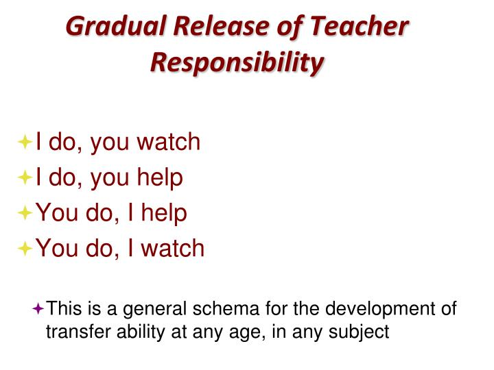 Gradual Release of Teacher Responsibility
