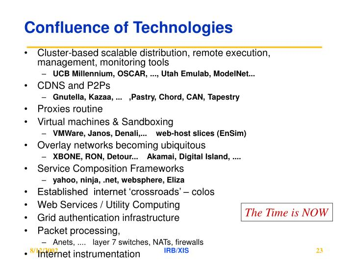 Confluence of Technologies