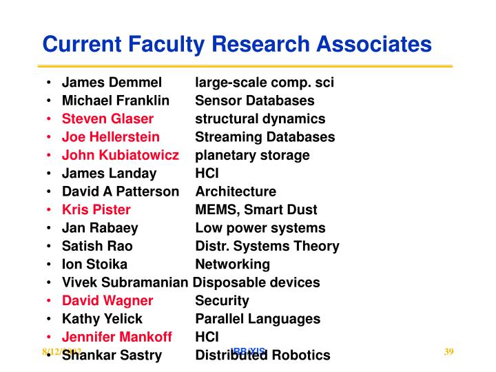 Current Faculty Research Associates