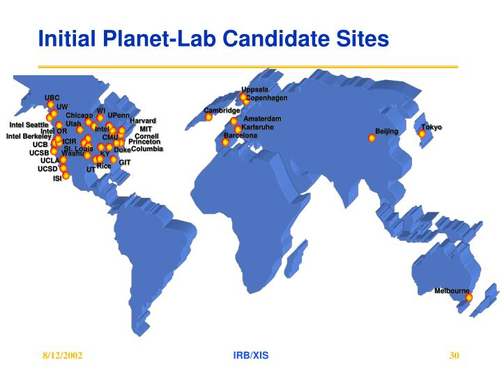 Initial Planet-Lab Candidate Sites