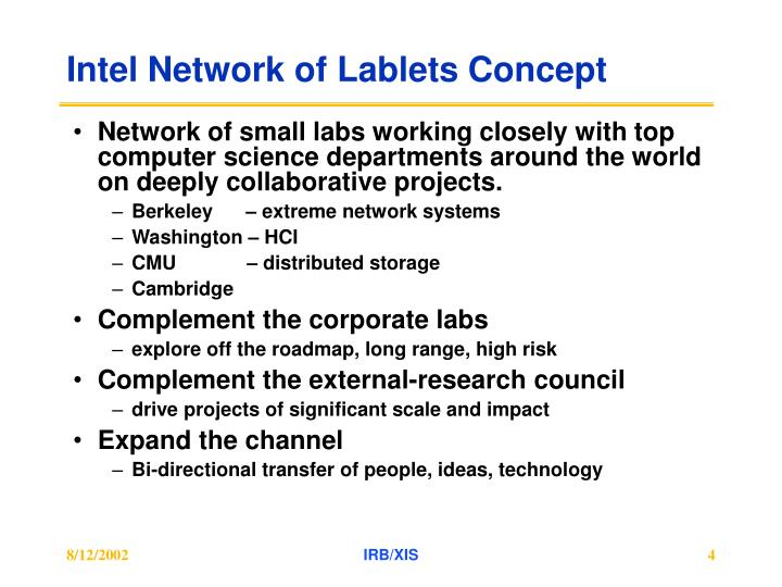 Intel Network of Lablets Concept