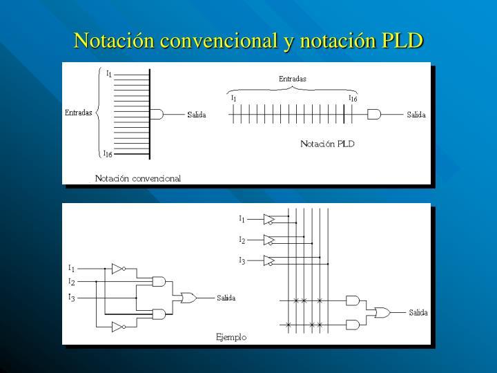 Notación convencional y notación PLD