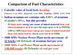 comparison of fuel characteristics