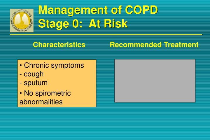 Management of COPD