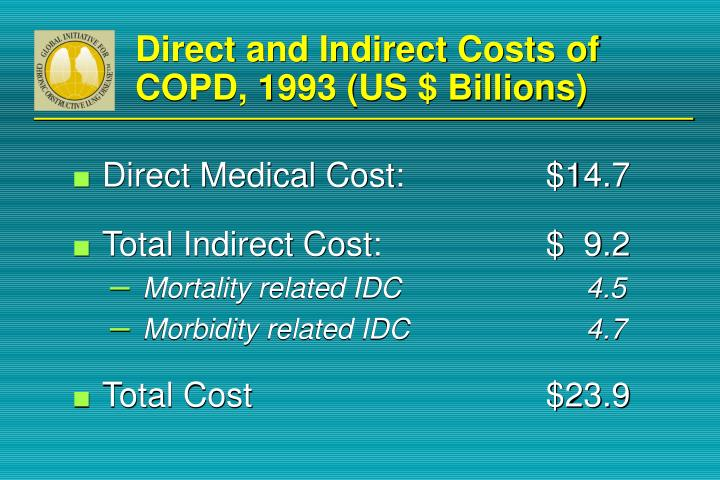 Direct and Indirect Costs of COPD, 1993 (US $ Billions)