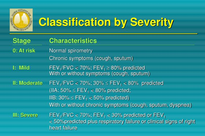 Classification by Severity
