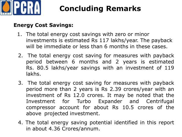 Energy Cost Savings: