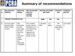summary of recommendations5