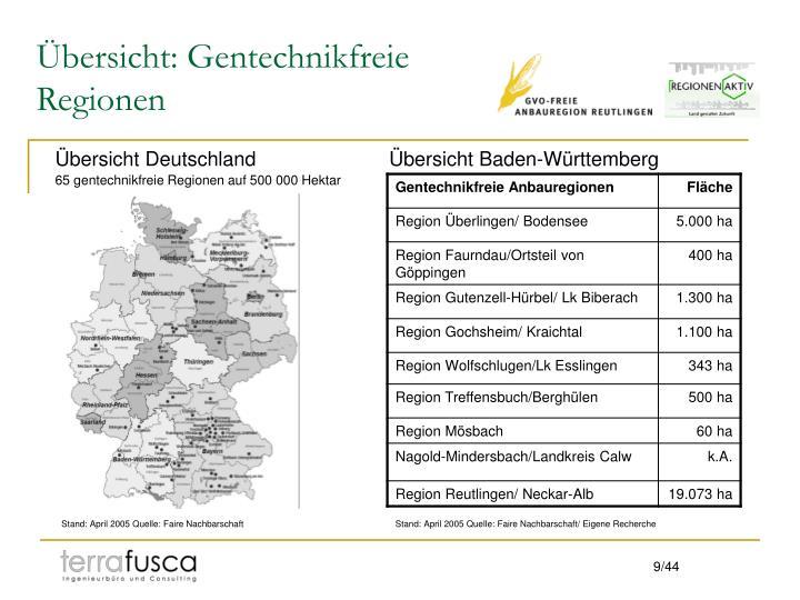 Übersicht: Gentechnikfreie Regionen