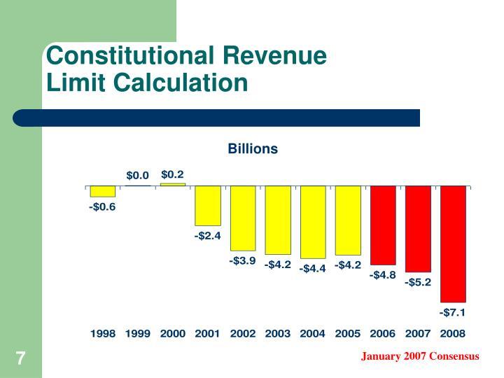 Constitutional Revenue