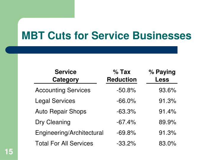 MBT Cuts for Service Businesses