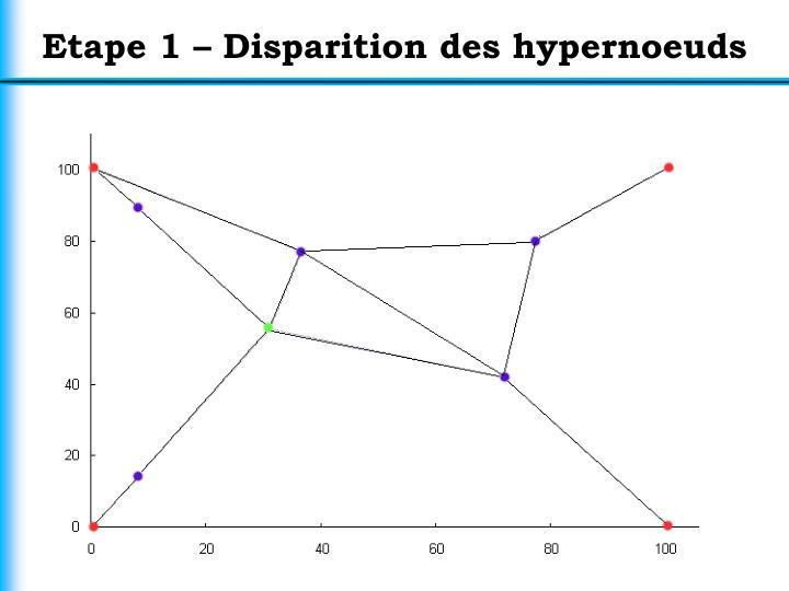 Etape 1 – Disparition des hypernoeuds