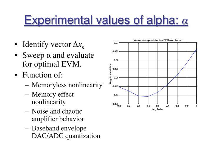 Experimental values of alpha