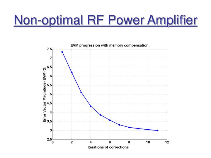 Non-optimal RF Power Amplifier