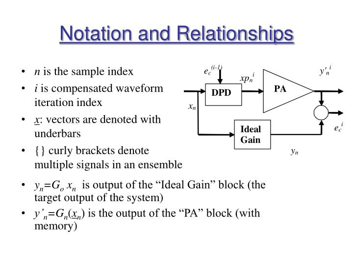 Notation and Relationships