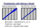 predistortion with memory model