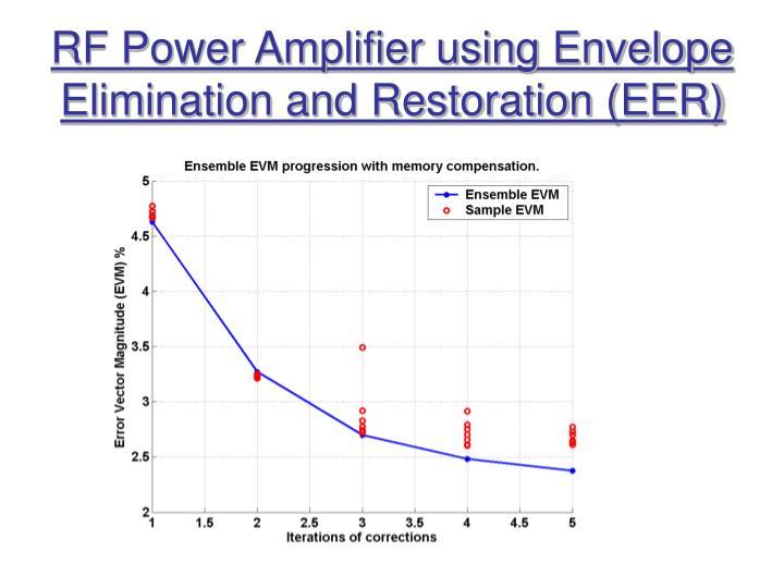 RF Power Amplifier using Envelope Elimination and Restoration (EER)